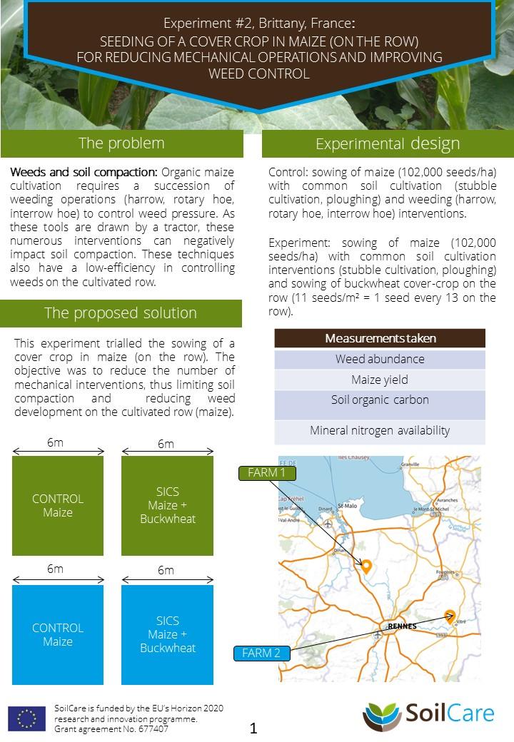 Franciaország kísérlet adatlap borító termény kukorica Végső előlap