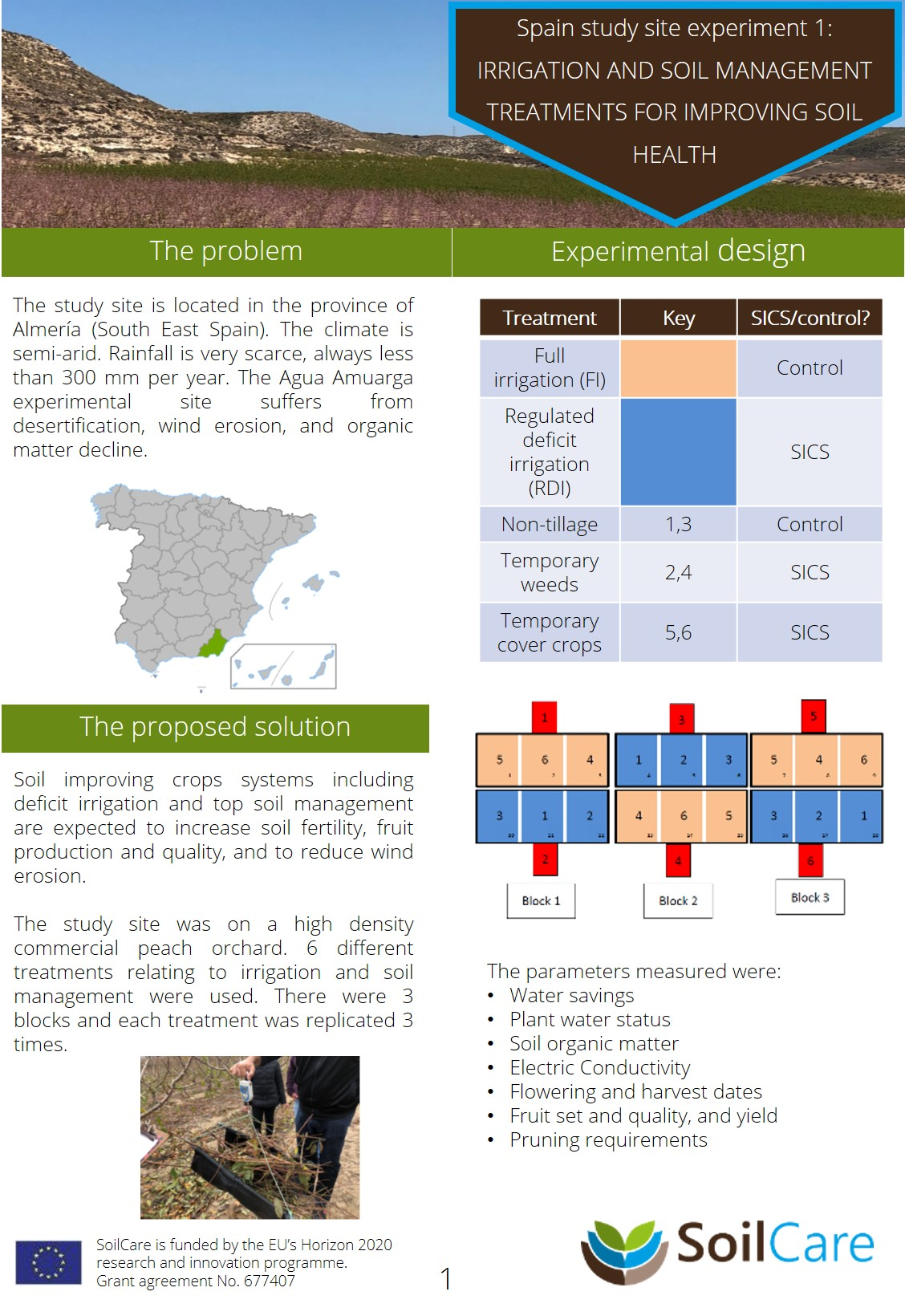 Spanien aguamarga bevattning eller odling