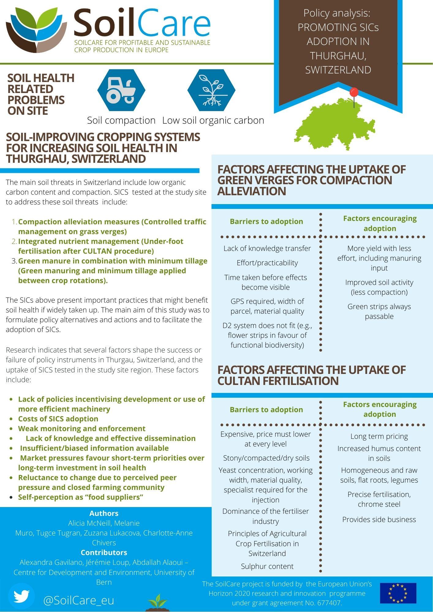 Sammanfattning av policy för Schweiz SoilCare