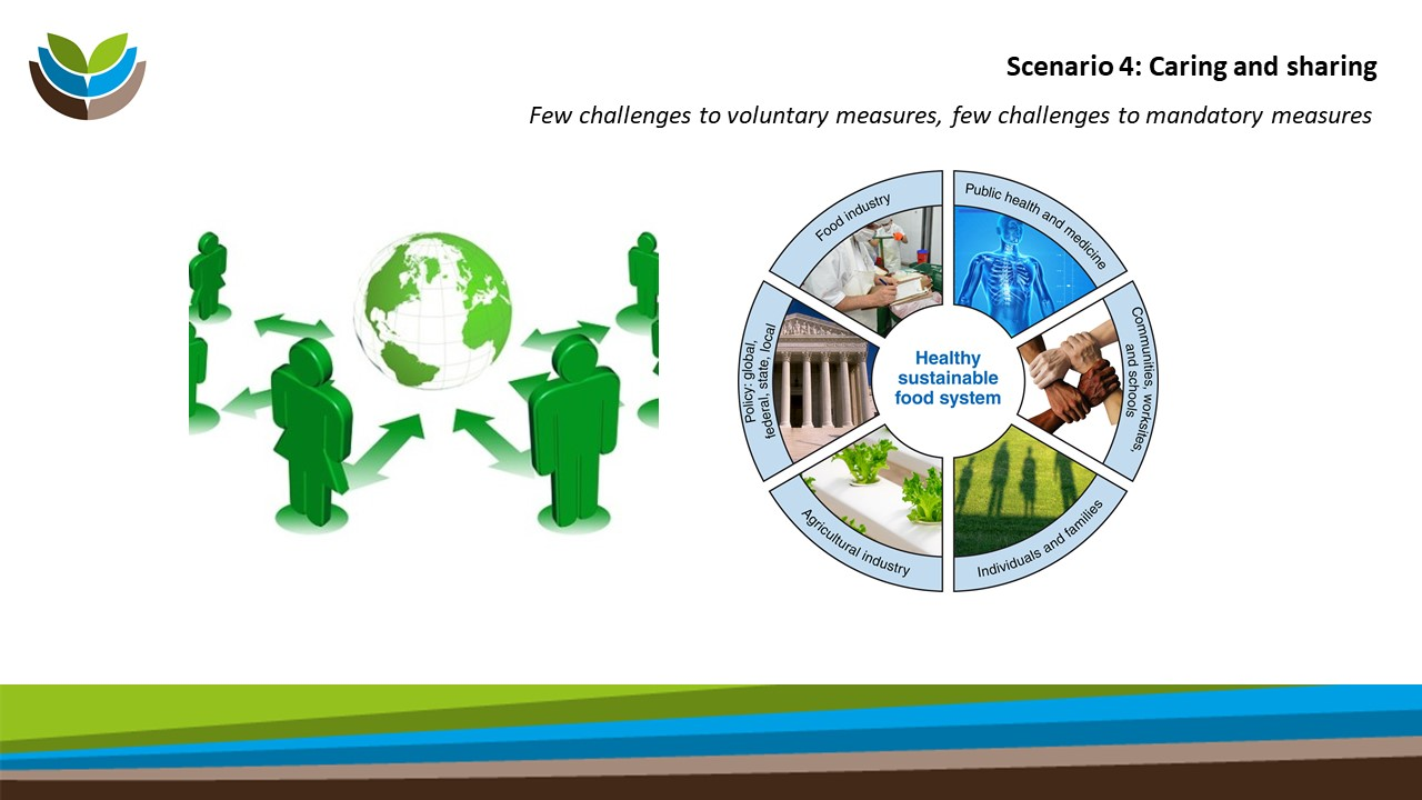 SoilCare Scenario4 cover slide3
